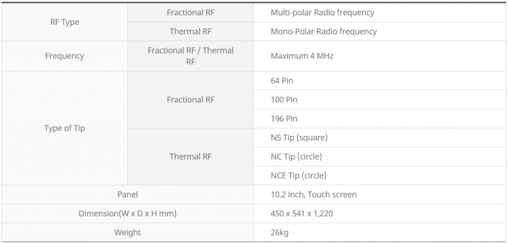 DUET RF, Fractional RF, Thermal RF Dual System