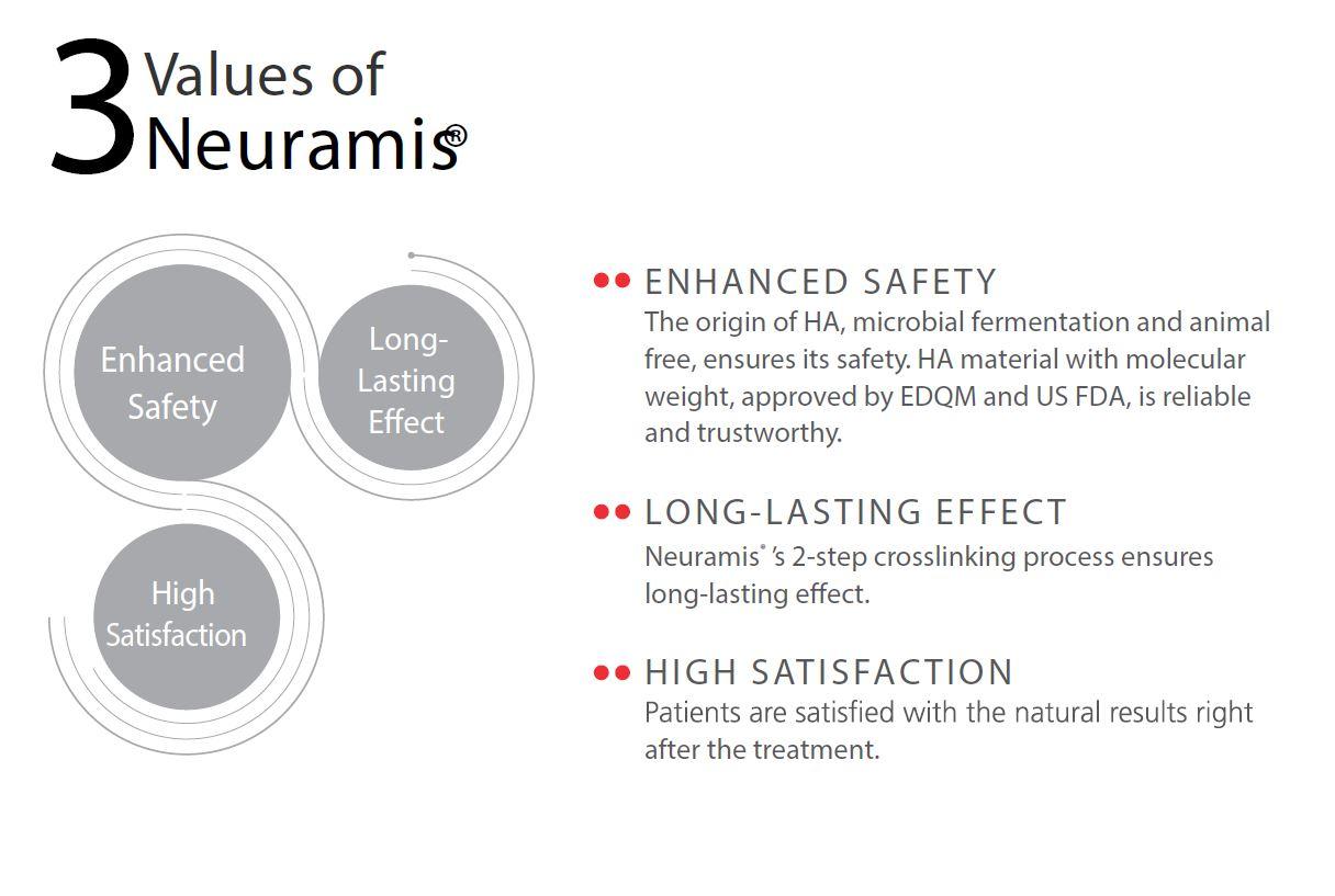 neuramis-3-uses