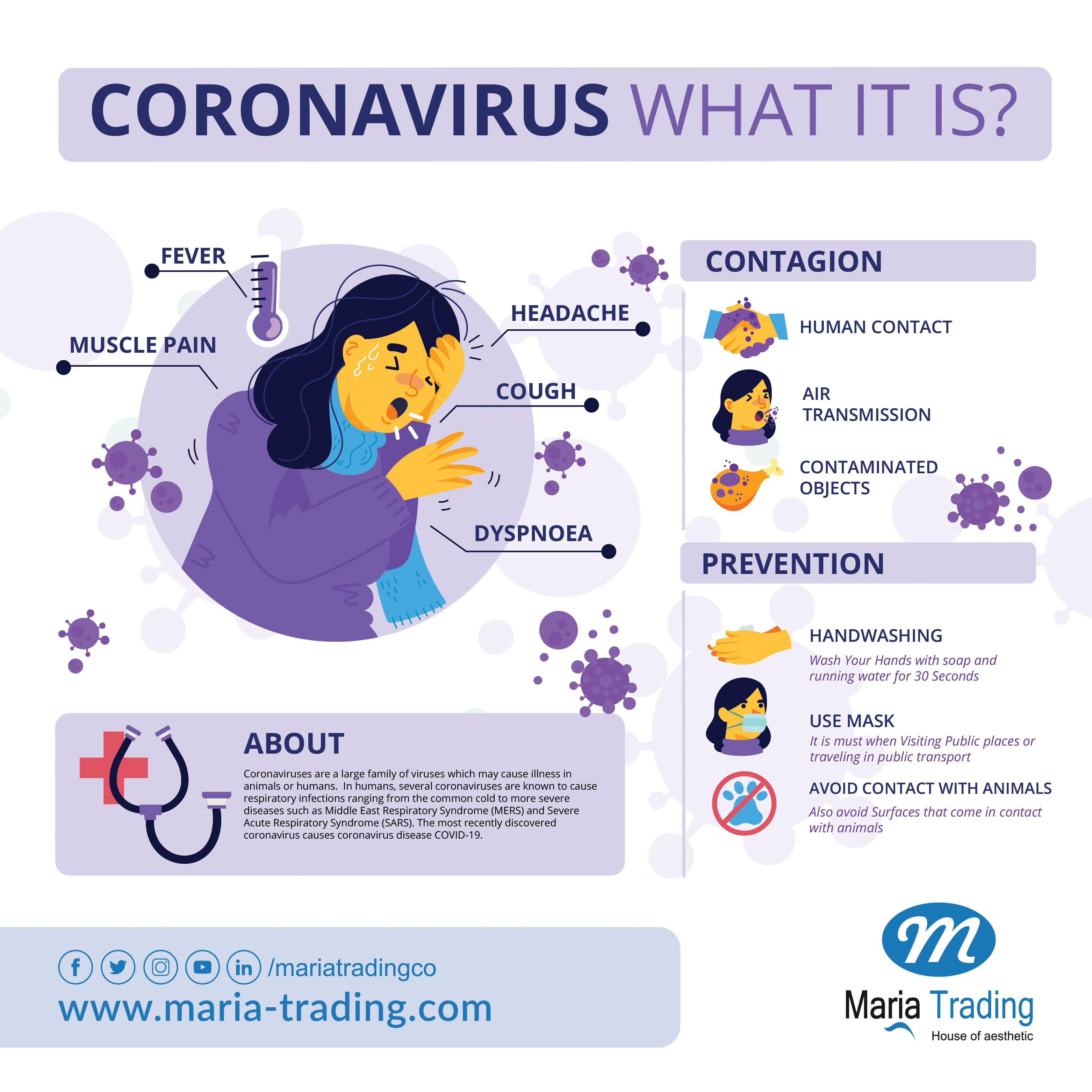 Corona Virus (COVID-19) Awareness